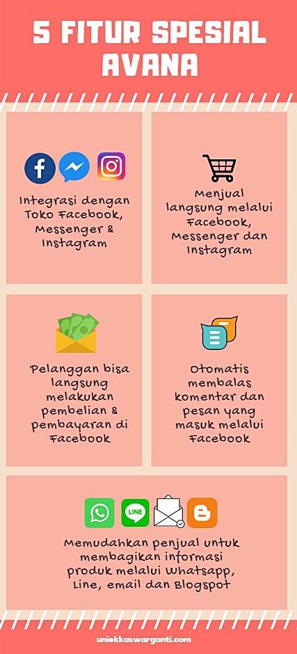 avana indonesia fitur yang lengkap