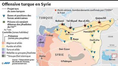 les pratiques turques contre le peuple syrien