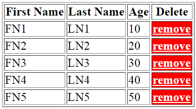 delete html table selected row using javascript