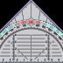 Geometria Básica - Ângulos (Resumo)