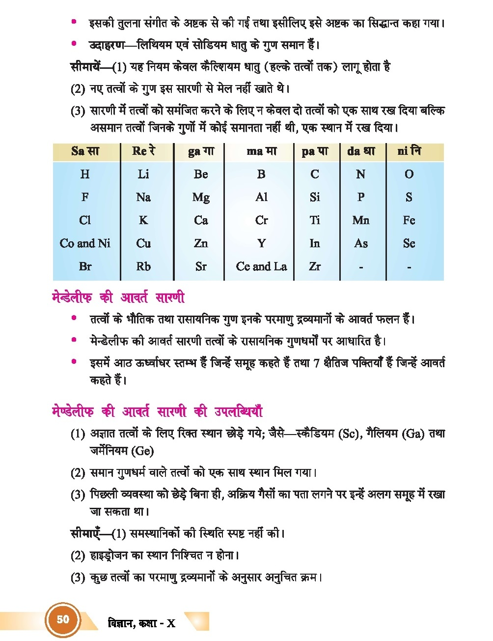 NCERT Solutions for Class 10 Science Chapter 5