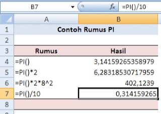 PI function in Excel