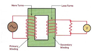Konstruksi Transformator Potensial