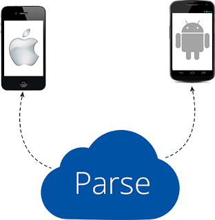 Parse Server Mobile Backend