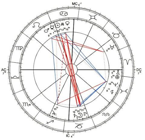 Eclipse Lunar en Capricornio