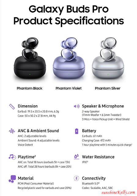 Galaxy Buds Pro Review for Work and Play, Galaxy Buds Pro, Ear buds, Samsung, Samsung Malaysia, Galaxy S21 Ultra, Gadget, Lifestyle