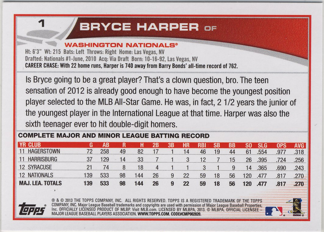 The End Of The Baseball Card World As We Know It Update Ron