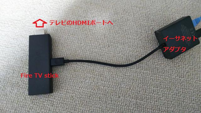 Fire TV stickとイーサネットアダプタ接続