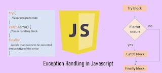 How to Handle Error in JavaScript