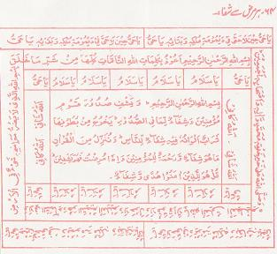 """64 - Taveez ( """"Her Kism Ki Bimariyo Ki Ilaj Ke Liye"""" ), Get Rid Off Any Diseases & Pains"""