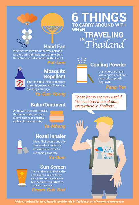 Infographic illustrating the 6 things you will need to carry in your bag wherever you go in Thailand