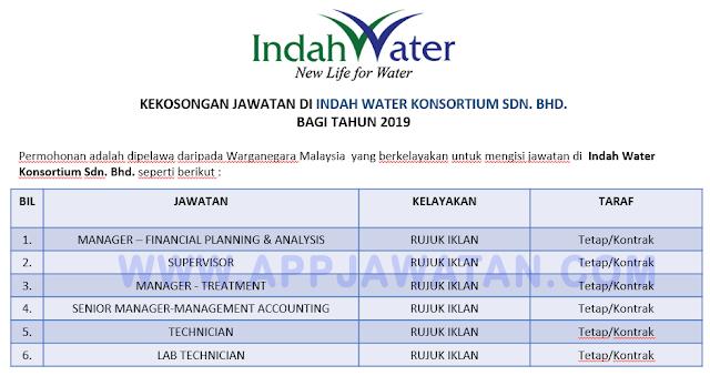 Indah Water Konsortium Sdn. Bhd.