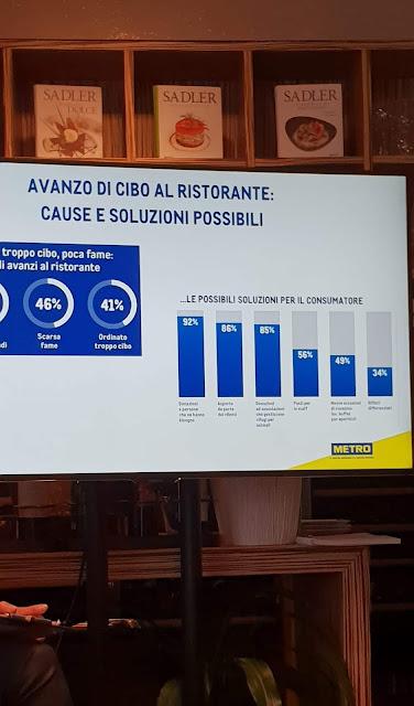 Metronomo 2019 - Meno sprechi, più sostenibilità nell'Horeca
