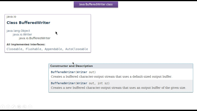 JAVA EE: Java Tutorial : Java IO (BufferedWriter)