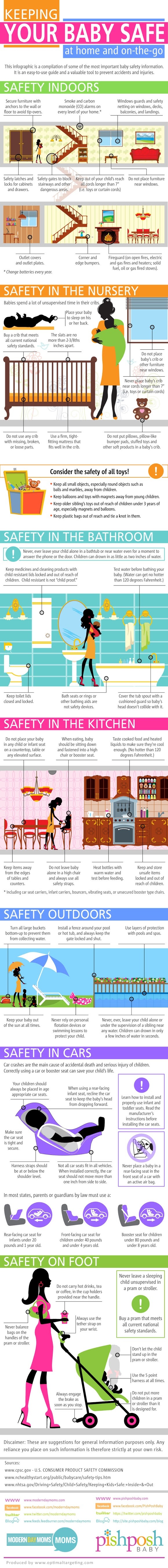 Keeping Your Baby Safe #infographic
