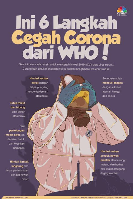 Cara Cegah Virus Corona Versi WHO
