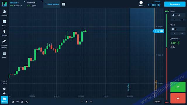 Торговая платформа Binarium