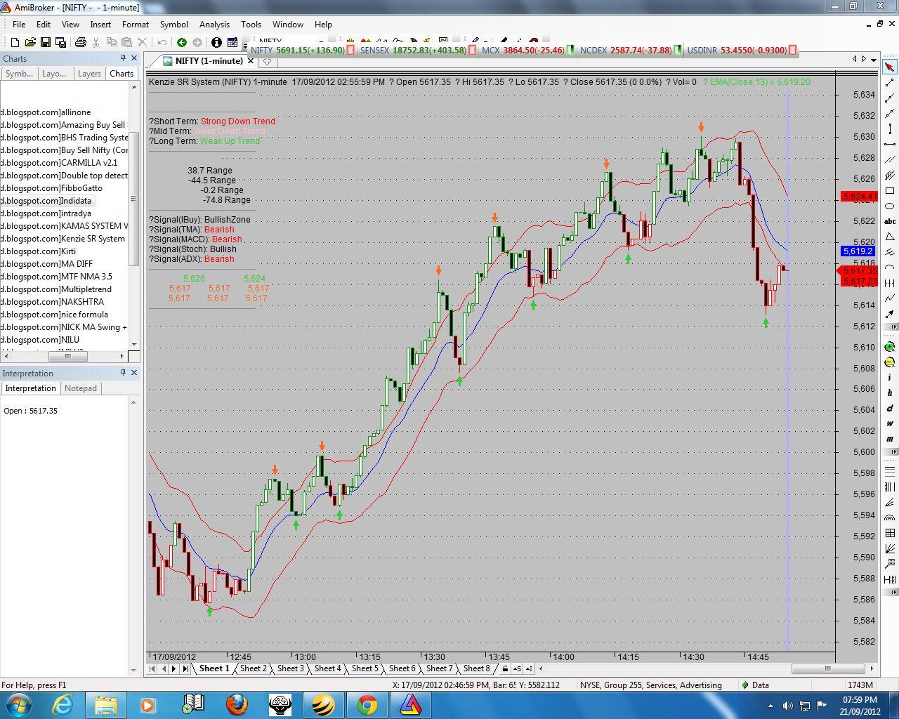 Ar trading system afl - Amibroker Afl : Smart Trading System
