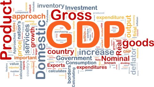 Gross Domestic Product(GDP)