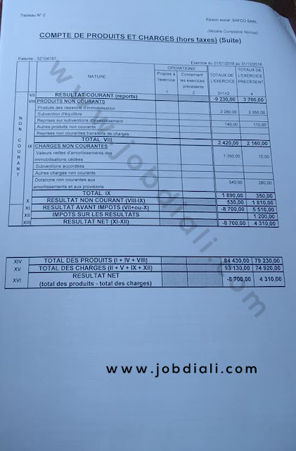 Exemple Concours de Recrutement des Administrateurs 2ème grade (Audit et contrôle de gestion) - Université Cadi Ayyad