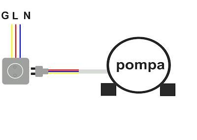 Cara memasang pompa air menggunakan stop kontak dapat dikerjakan sendiri tanpa harus kita memanggil teknisi listrik