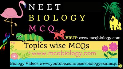 NEET BIOLOGY MCQ 2020