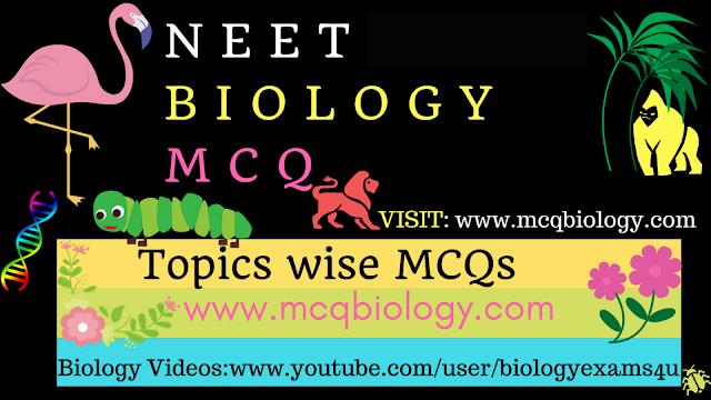 NEET BIOLOGY MCQ 2021