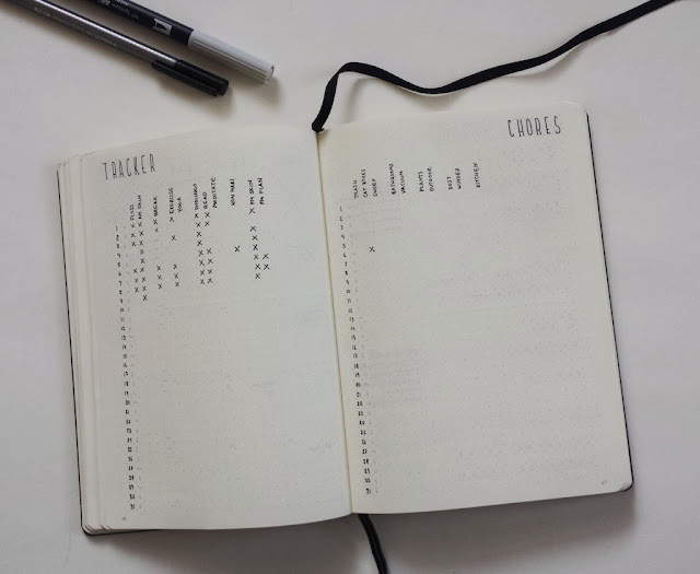 March Bullet Journal BuJo Habit Chores Log Tracker Set Goals Cleaning Schedule