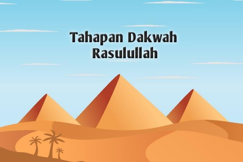 Tahapan Dakwah Rasulullah Periode Makkah dan Madinah