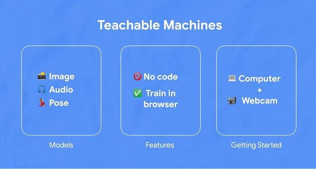 Google Teachable Machine Features