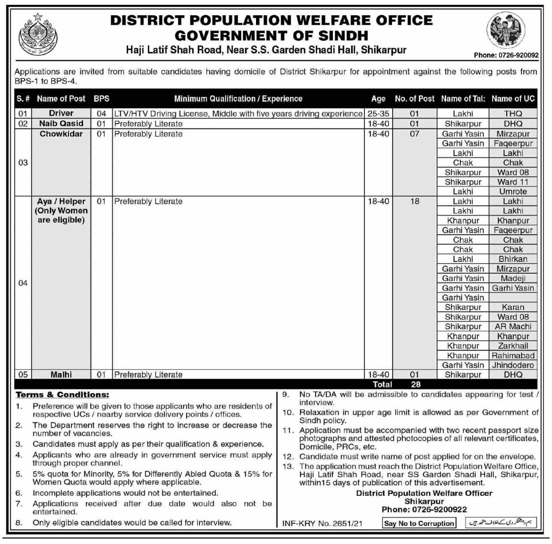 District Population Welfare Office Shikarpur Jobs 2021