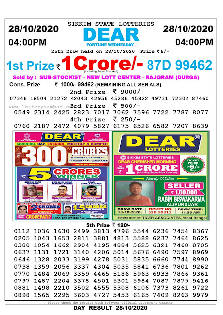 Sikkim State Lottery Result 28-10-2020, Sambad Lottery, Lottery Sambad Result 4 pm, Lottery Sambad Today Result 4 00 pm, Lottery Sambad Old Result