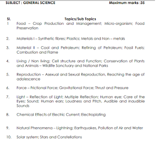 NVS Class 9 Exam Syllabus for Science Subject