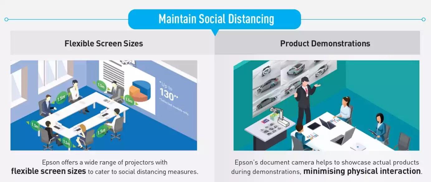 Maintaining Social Distancing
