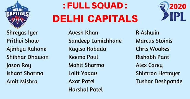 IPL 2020 : Delhi Capitals (DC) Team Squad