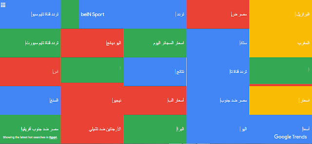 كيفية اختيار الكلمات المفتاحية من جوجل تريند 2019