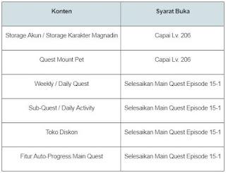 Class Job Ras Orc dan Keunikan Orc di Lineage 2 Revolution Indonesia