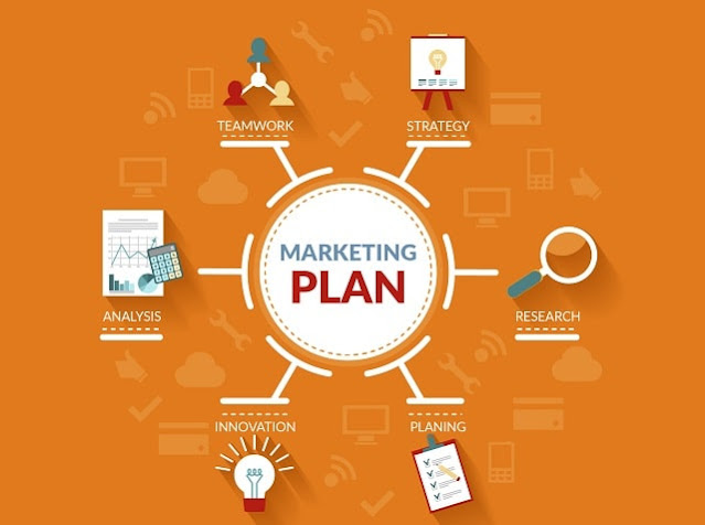 marketer questions for foolproof marketing plan