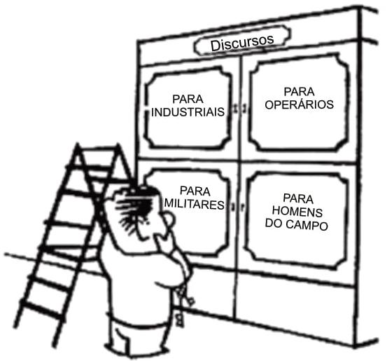 A caricatura apresenta o presidente João Goulart