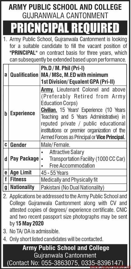 Army Public School and College Gujranwala Cantt Jobs 2020