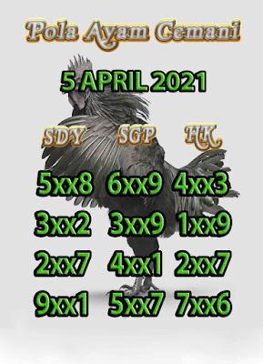 Syair Togel 5 April 2021