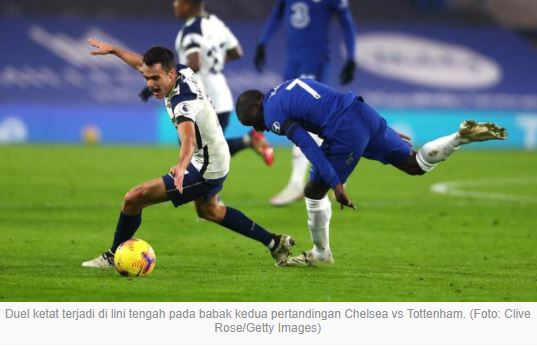 Chelsea vs Tottenham Hotspur – Highlights
