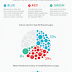 The Business of Colour Psychology - #Infographic