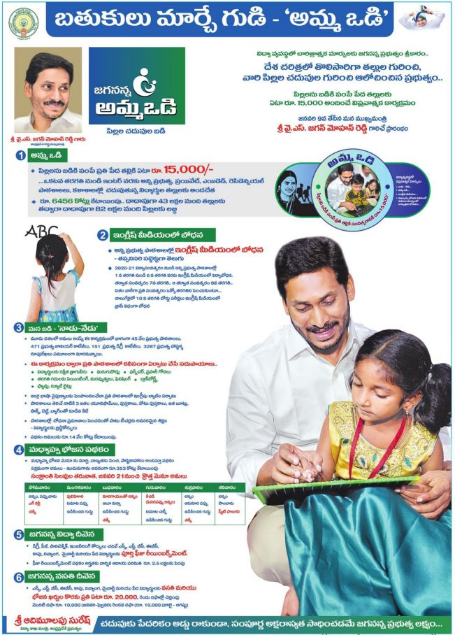 Jagananna Amma Vodi Status Check 2021 Online