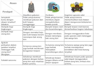 tabel pendapat dan alasan pemburuan hewan liar www.simplenews.me