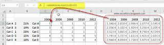Gráfico de Ranking en Excel