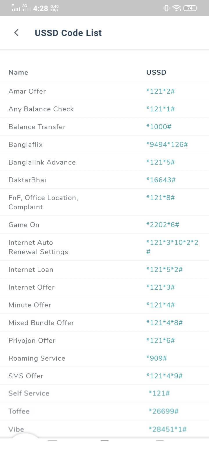 Banglalink Sms Minute Internet Bundle Offer Check Code 2020