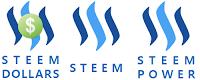 steemit.com