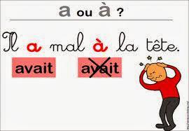 Homonimy - a czy à? - Francuski przy kawie
