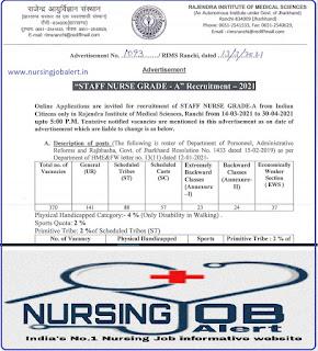 RIMS Staff Nurse Vacancy